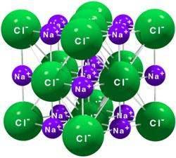 Chimie Naturelle - molécule NaCl