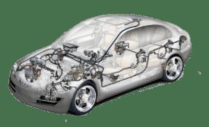 Chimie Naturelle - système automobile